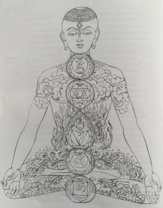 Black and White version of the cover of Harish Johari's essential text on Chakras.