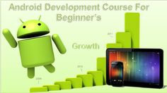 Android Development Training for Beginners