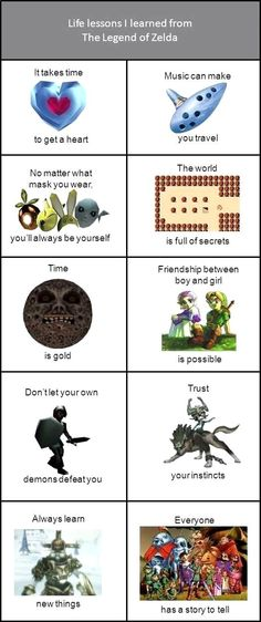 Life lessons courtesy of the Legend of Zelda...