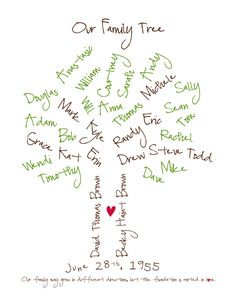 A fun twist on a family tree. Give to parents/grandparents, newlyweds, for a new home and more. This is a very popular gift to frame and give for Christmas. (This does not come framed).