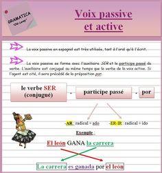 Voix passive / voix active (ficha) - ¡Olé Lardy!