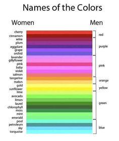 a distinção das cores e dos tons nos homens e nas mulheres - names of colors men/women
