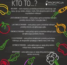 www.dietetyk-proporcja.pl