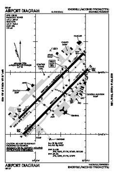 Airport Runway Layout Diagrams Airport Diagram Airport
