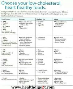 Low cholesterol heart healthy foods