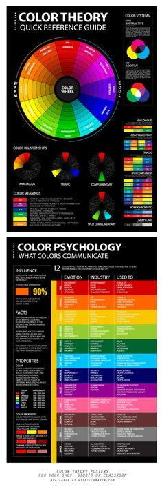 Wheel, Color Theory, Color Emotion, Color Meanings, Color Psychology posters from Psychology Posters, Color Psychology, Psychology Meaning, Psychology Studies, Graphisches Design, Graphic Design Tips, Color Wheel Design, Creative Design, Color Wheel Art