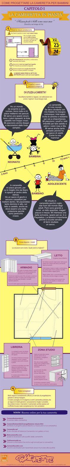 Un'infografica in italiano per spiegarvi come progettare la cameretta. Condividi e repinna!
