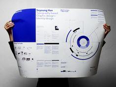 Graphique, efficace et bien mieux qu'une présentation powerpoint.