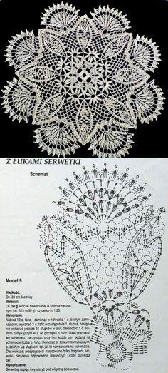 Free Crochet Doily Patterns, Tatting Patterns, Crochet Squares, Crochet Motif, Crochet Lace, Crochet Stitches Chart, Thread Crochet, Filet Crochet, Crochet Dollies