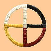 Google Image Result for http://cayelincastell.com/wp-content/uploads/2011/07/sacred-hoop1.jpg