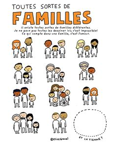 Here's a free printable poster I made to show kids that all kinds of families are OK, and that families are as diverse a Classroom Tools, Classroom Management, Elise Gravel, Free Poster Printables, Free Printable, Illustrator, College List, Education Positive, Learn French