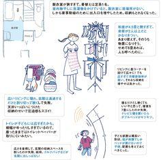 先輩136人の「しまった!ランキング」でわかった、失敗しない間取りのつくり方【SUUMO住まいのお役立ち記事】 Home Organization, Building A House, House Plans, Presentation, Layout, How To Plan, Interior, Room, Interieur
