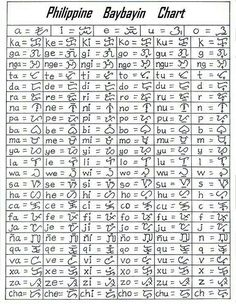 Baybayin: the lost Filipino script Alphabet Code, Alphabet Symbols, Idioma Klingon, Alibata Tattoo, Philippines Tattoo, Images Wallpaper, Filipino Tribal Tattoos, Aztec Tribal Tattoos, Ancient Alphabets