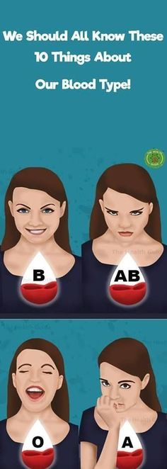 As you probably already know, there are four different blood types. That is, blood type A, B, AB, and O. One's blood type group is determined from birth. According to experts, every blood group has different characteristics. Namely, there are a lot of aspects conditioned by one's blood group. So, let's take a look: Blood …