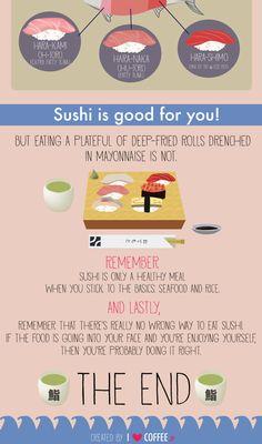 Een mooi en overzichtelijk overzicht met sushi weetjes en feitjes | De Lekkerste Sushi Acties in Nederland & Belgie.