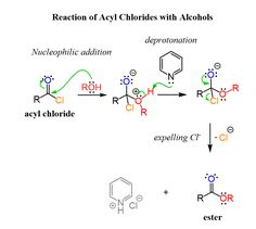 Acid chlorides reaction with alcohols mechanism Organic Synthesis, Physics Formulas, Carboxylic Acid, Chemistry Notes, Organic Chemistry, Science And Nature, Alcohol, Medicine, Chemistry