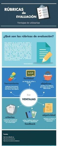 Rúbricas de Evaluación – 15 Ventajas de Utilizarlas   Infografía   Valores y tecnología en la buena educación   Scoop.it