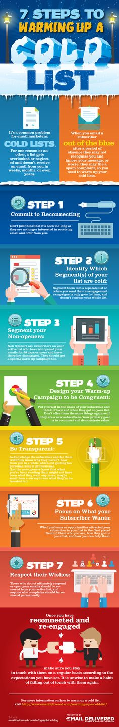 7 Steps to Warming Up a Cold List-Infographic and Re-Ignite Your Conversions. Email Marketing, Digital Marketing, Digital Board, Steps Design, Ecommerce, Infographic, Advertising, Social Media, Cold