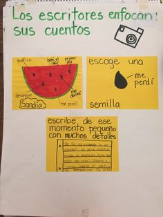 10 best charts in spanish images on pinterest spanish language small moments not so small this could help ccuart Image collections