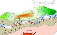 Geotermia - niewykorzystany skarb Ziemi | zmianynaziemi.pl