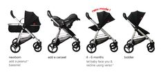 love my stroller! especially loved the bassinet option for the first few months