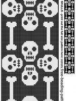 a few skull charts