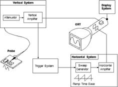 Block Diagram for Audio System | Electrical & Electronics Concepts ...