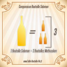 Comparaison entre la bouteille salomon et mathusalem
