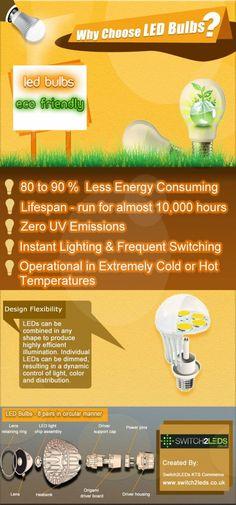 Why Choose LED Bulbs?