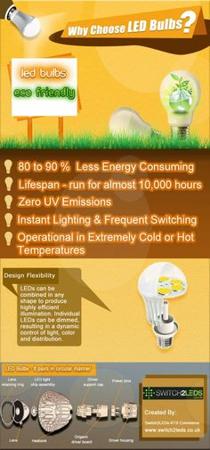 Why Choose LED Bulbs?