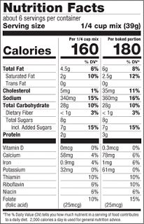 KTK-Nutrition :  nutrition in the news, food labels.  What to look for on the new food labels.  Read how simple, easy changes can lead to a healthier lifestyle. Kathryn Kotula is a registered dietitian who teaches nutrition and child health. Follow her blog: ktknutrition.blog.... This board contains healthy lifestyle tips, physical health info., eating healthy, weight loss, and how diet and exercise can change your life.