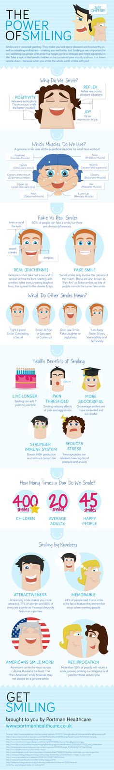 "The Power of Smiling #Infographic - ""Smiling — the purest expression of happiness — has the ability to regulate our blood pressure, strengthen our immune system, lower the risk of cancer, increase our life by seven years, and provide inner peace and satisfaction. The good news is that it doesn't cost a thing."""