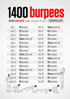 Burpee Challenge. Sounds painful. Worth it? Probably.