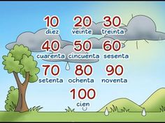 """Gotas de diez en diez""  Video to teach students to count by tens in Spanish!"