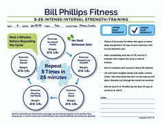 """Why"" 5/25 Back to Fit vs  Body for Life, Bill Phillips"