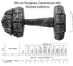 karolingskij mech - drevnij mech iz Gnezdovo