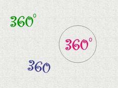 Mannel's Maths Music - Pie Charts