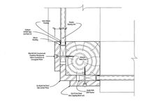 Direct Glazing System 1