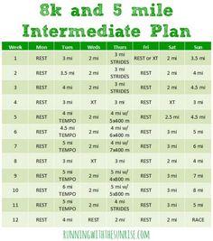 8k and 5 mile intermediate training plan