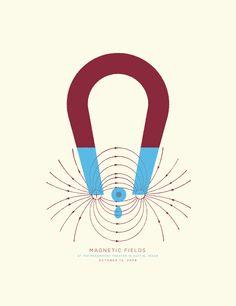 Magnetic Fields | The Design Portfolio of Ben Barry
