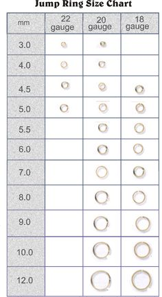 EXCELLENT Jump Rings Overview!! with chart - with Judy Markwell #Wire #Jewelry #Tutorials