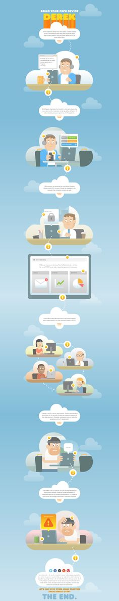 Infographic: The benefits of 'bring your own device' (BYOD) http://techfruit.com/2015/09/09/infographic-the-benefits-of-bring-your-own-device-byod/