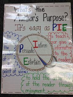 Author's Purpose - easy as PIE  Mrs. Terhune's First Grade Site!: Anchor Charts