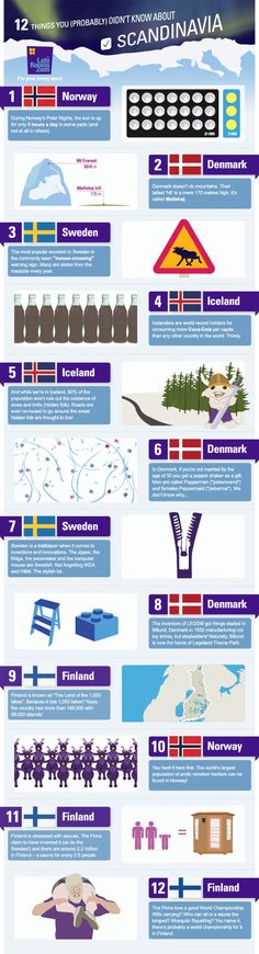 12 Things You (Probably) Didn't Know About Scandinavia | Laterooms.com