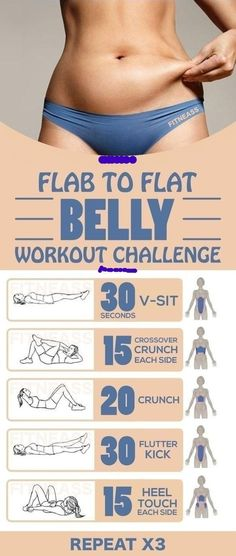 15-Minute Flab To Flat Belly Workout Challenge