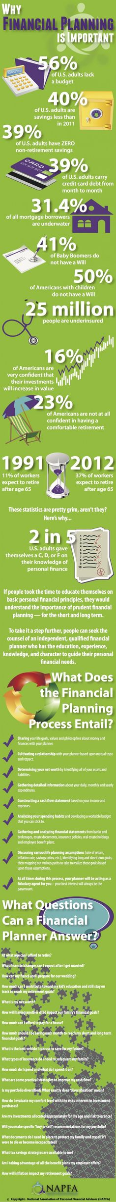 Why Financial Planning Is Important!!! Contact me to be your guide to financial independence at lpride@primerica.com.