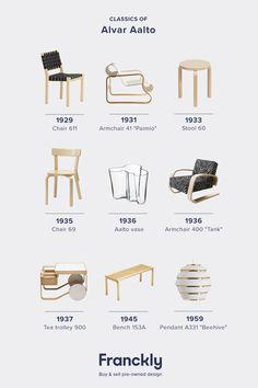 Best of Alvar Aalto Interior Design History, Interior Design Guide, Vintage Furniture Design, Furniture Styles, Timeline Design, Design Movements, Architecture Design, Chinese Architecture, Futuristic Architecture