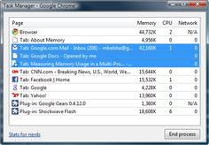 Memory Usage Backgrounder - The Chromium Projects