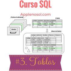 Tablas. En esta tercera clase del curso de SQL vamos a qué son las tablas y cómo funcionan las mismas así como la manera de crearlas. La mejor manera actual