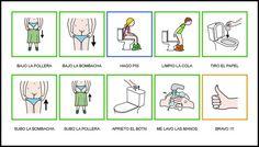 AUTISMO Y PICTOGRAMAS. PARA PROYECTO DE USO E PICTOGRAMAS. En los tratamientos para personas con autismo suelen aplicarse el uso de pictogramas como una herramienta de comunicación y organización.